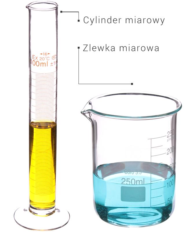 Zlewka i cylinder miarowy